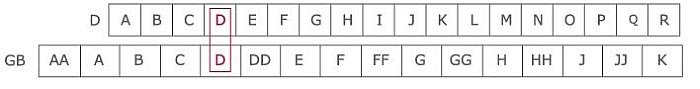 Tabelle Britische BH-Größen