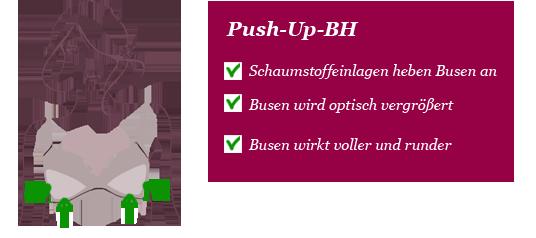 Eigenschaften Push-Up-BH