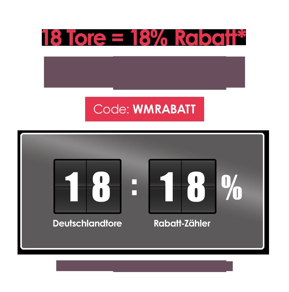 18% WM-Rabatt