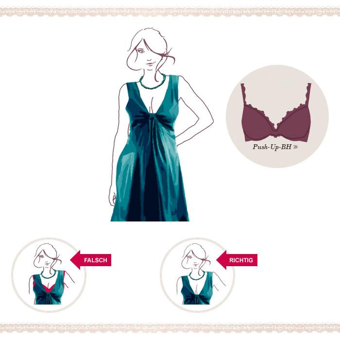 Die möglichen Komplikationen nach der Plastik der Brust