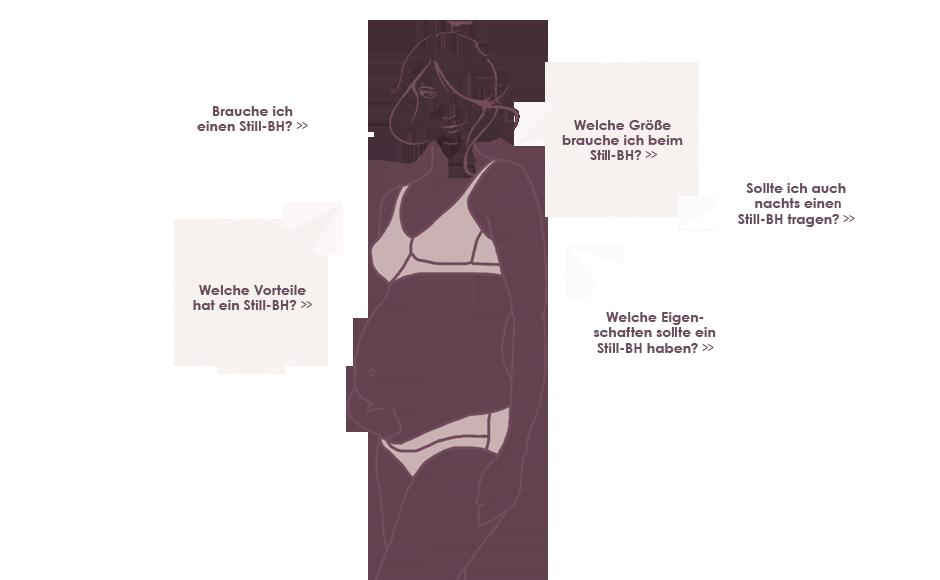 Ratgeber Schwangerschaft - Still-BH