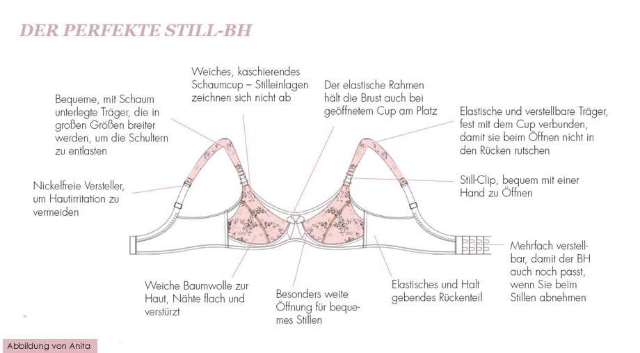 Eigenschaften Still-BH